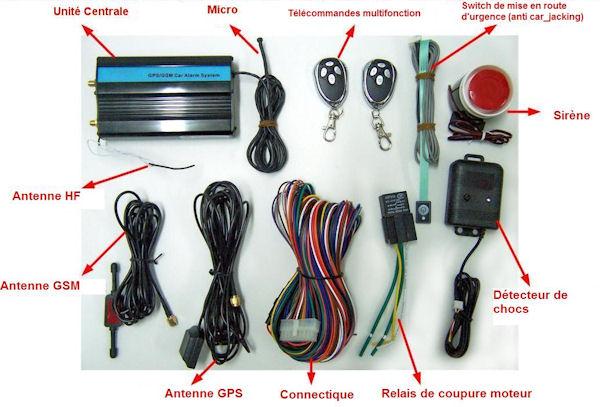 iticar alarmes tracker gps gsm localisation et neutralisation de vehicules. Black Bedroom Furniture Sets. Home Design Ideas